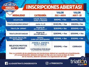 V Copa Colombia de Triatlón, Campeonato Nacional Interligas de Relevos Mixtos y Campeonato Interclubes Distrital (Sprint y Estándar) Tribogota 2018 @ Liga de Triatlón de Bogota